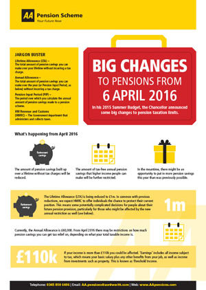 Big changes to pensions from 6 April leaflet